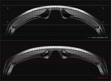 Oakley Jawbreaker - Asian Fit Question? - 20150603_103707_asianfit-frame1.png