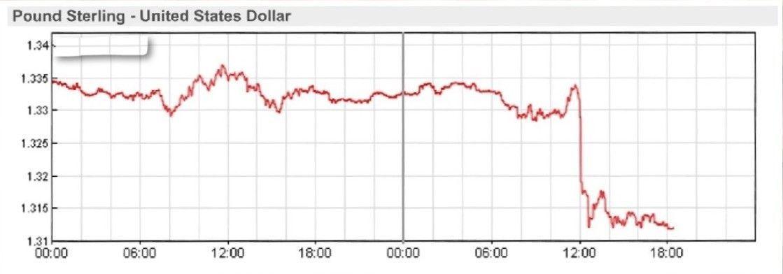 Exchange Rate! - image.jpeg