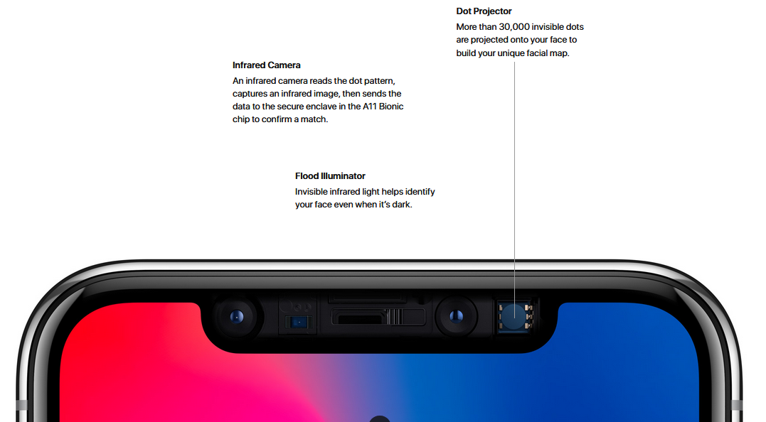 Apple iPhone X / Face ID Doesn't Work with Oakley Sunglasses? - IphonXFaceIDOakleys.png
