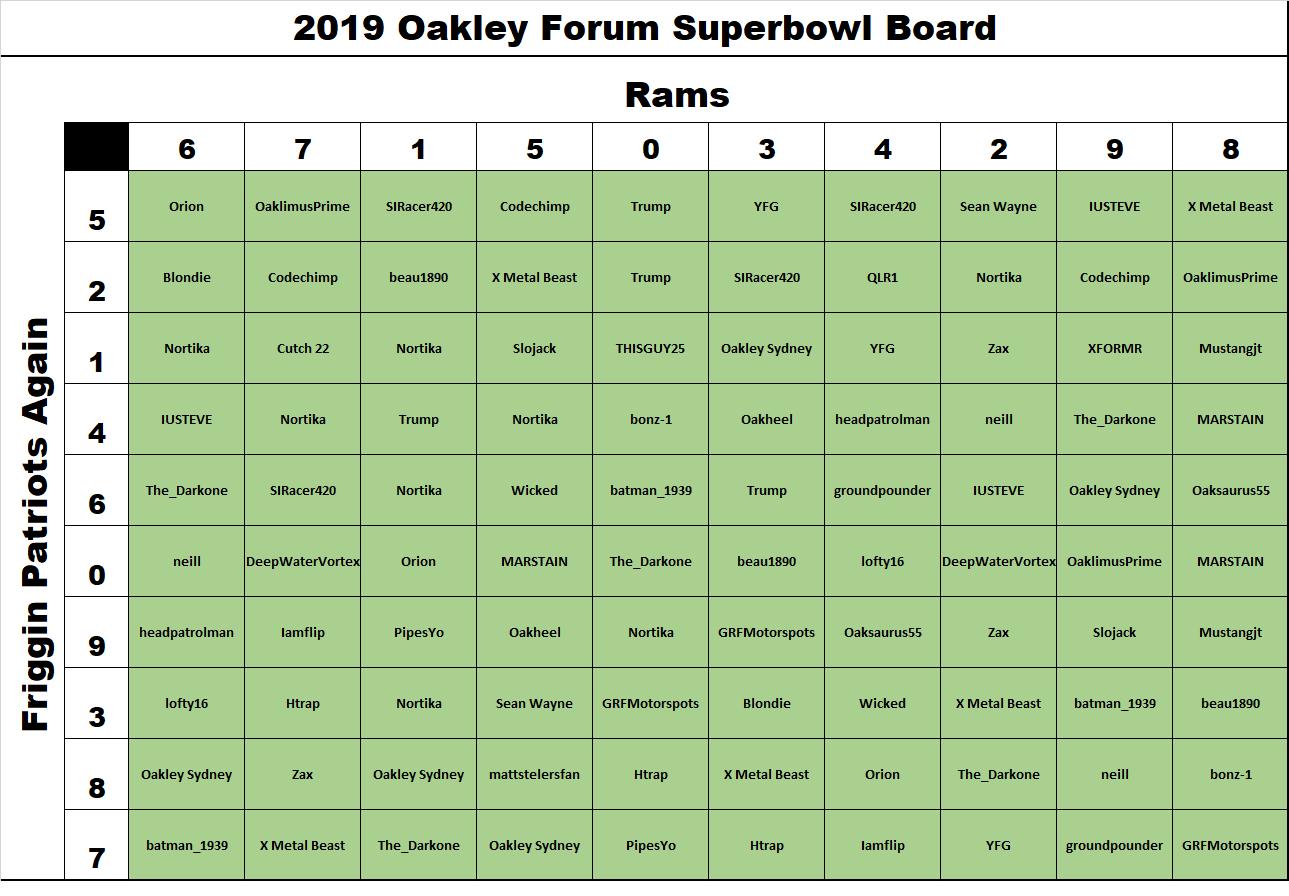 Oakley Forum Superbowl Board - N1.png