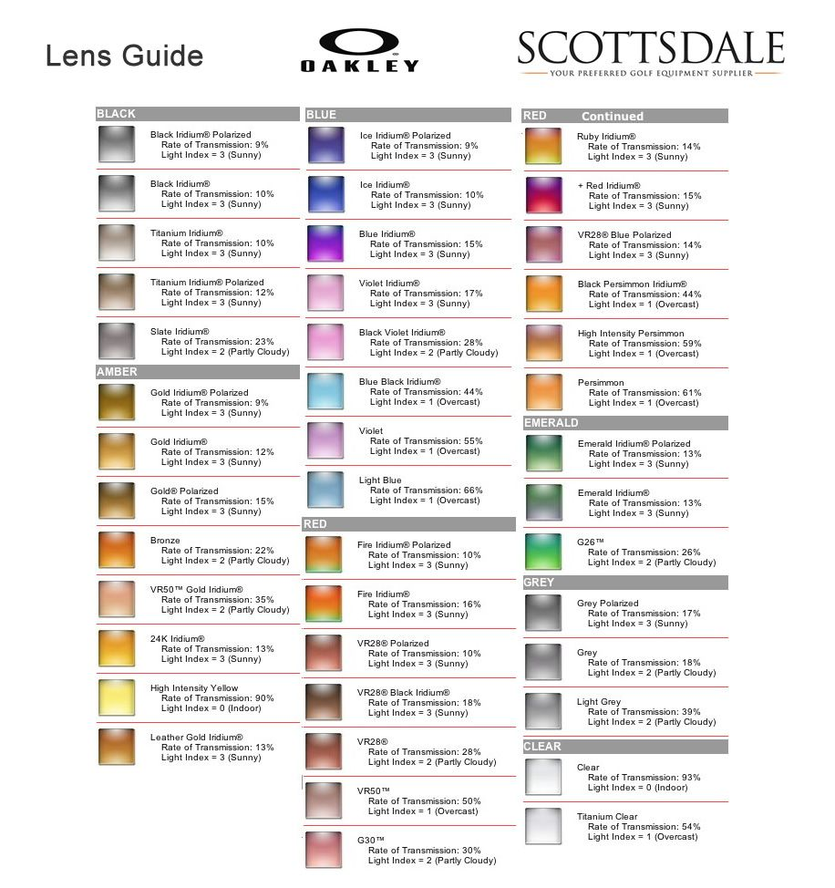 Molti pop gesto  🦘Excel File of Comprehensive List of Oakley Lenses, & Lens Transmission |  Oakley Forum