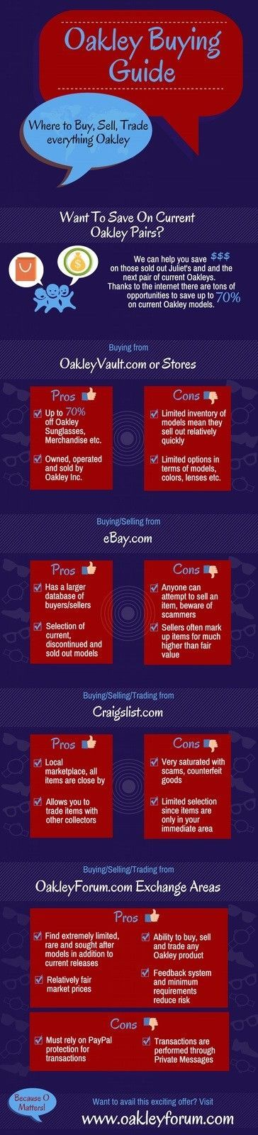 Oakley Buying Guide InfoGraphic - Compare The Best Sites For Buying Oakleys - Oakley_Buying_Guide_OakleyForum.jpg