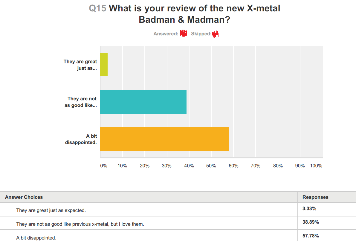 Ray-Ban signs a sponsorship agreement with Ferrari - The result from the recent online survey on the new x-metal.png