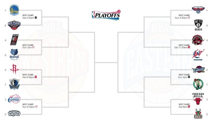 2015 NBA Playoffs and Finals Thread - Untitled.jpg