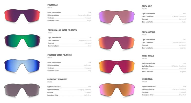 Oakley Lens Chart